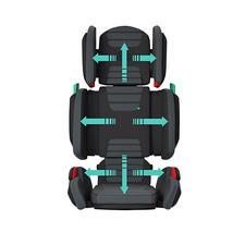 4points de réglage (contre 2 habituellement) garantissent à votre enfant une assise sûre et confortable.