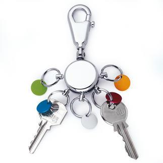 L'organisateur de clés Il suffit d'appuyer sur un bouton. La bonne clé toujours à portée de main.