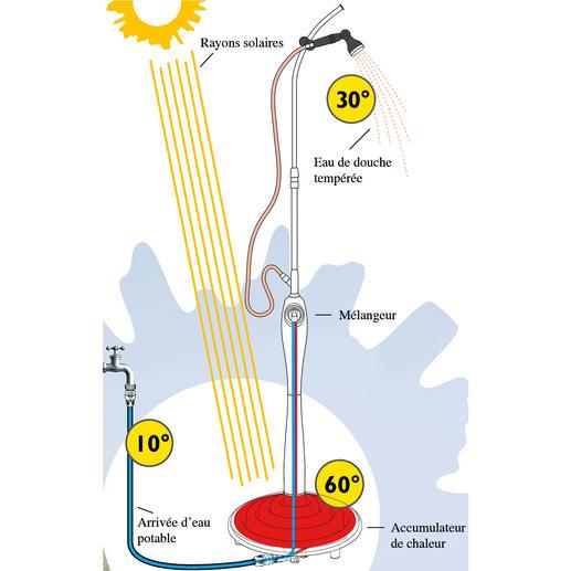 Acheter douche solaire sunny premium en ligne pas cher - Volume d eau pour une douche ...