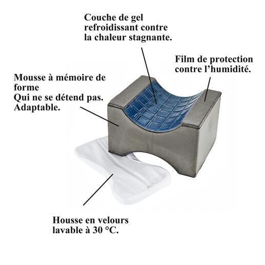 Coussin relève-jambes à gel refroidissant
